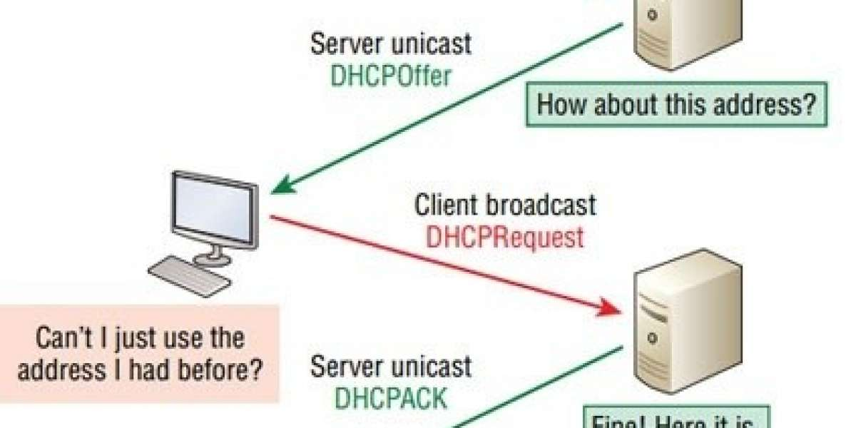 29+ Dhcp Dora Process Broadcast Or Unicast Gif