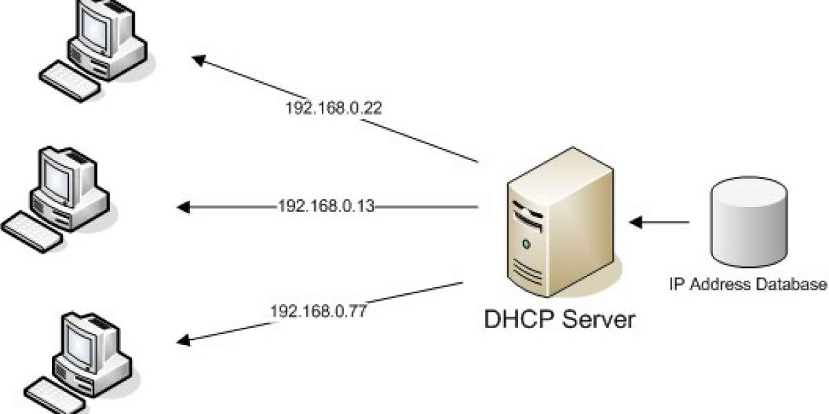 Deployment of DHCP Server
